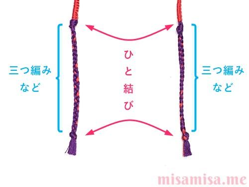 タッチング結びミサンガの作り方手順12